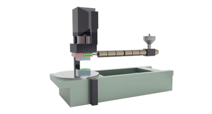 Automatisierung und Entwicklung innovativer Spritzgießtechnologien aus Expertenhand